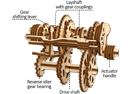 Mechanism STEM stem engineering toy «Gearbox»