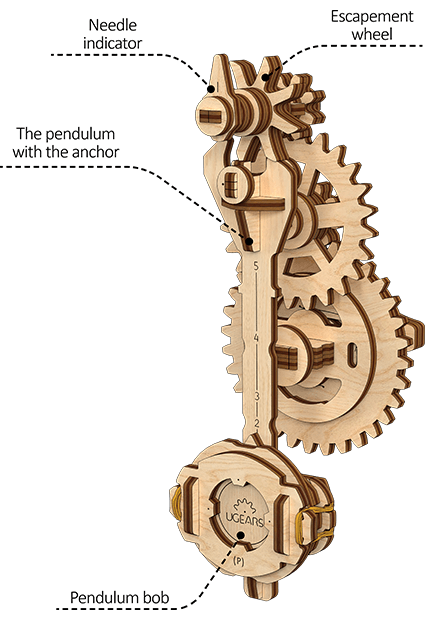 Mechanism STEM wooden toy «Pendulum»